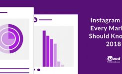 Instagram Stats Every Marketer Should Know for 2018