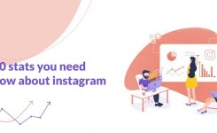 20 Stats you Need to Know about Instagram