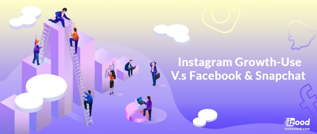 Instagram Growth-Use V.s Facebook & Snapchat