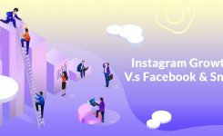 Instagram Growth-Use Vs. Facebook & Snapchat