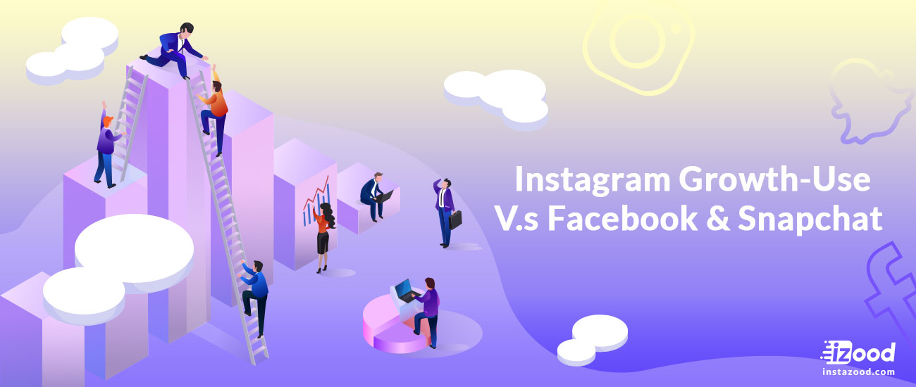 Instagram Growth-Use V.s Facebook & Snapchat