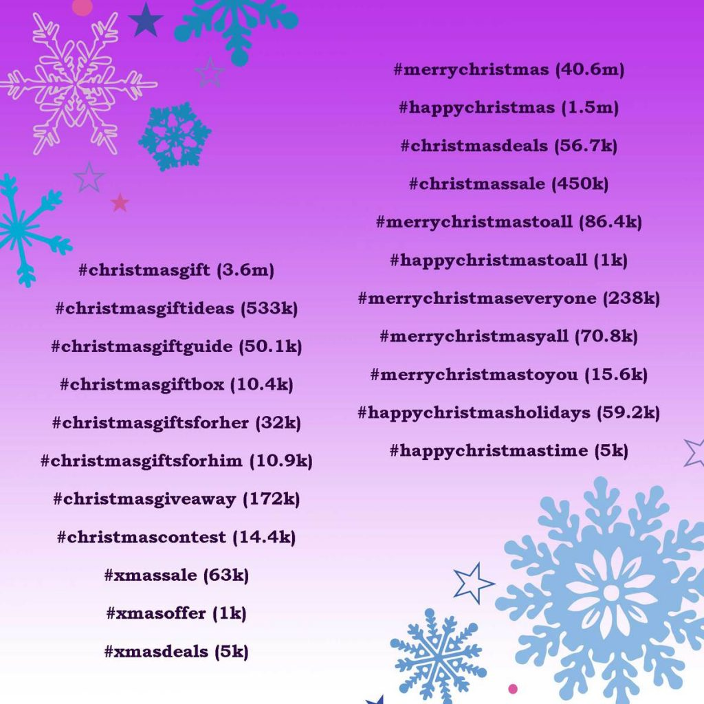 The most popular hashtags for Christmas