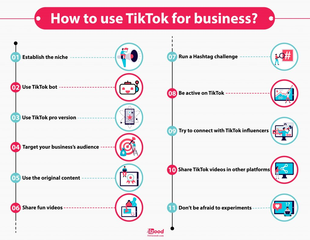 TikTok for Business infographic
