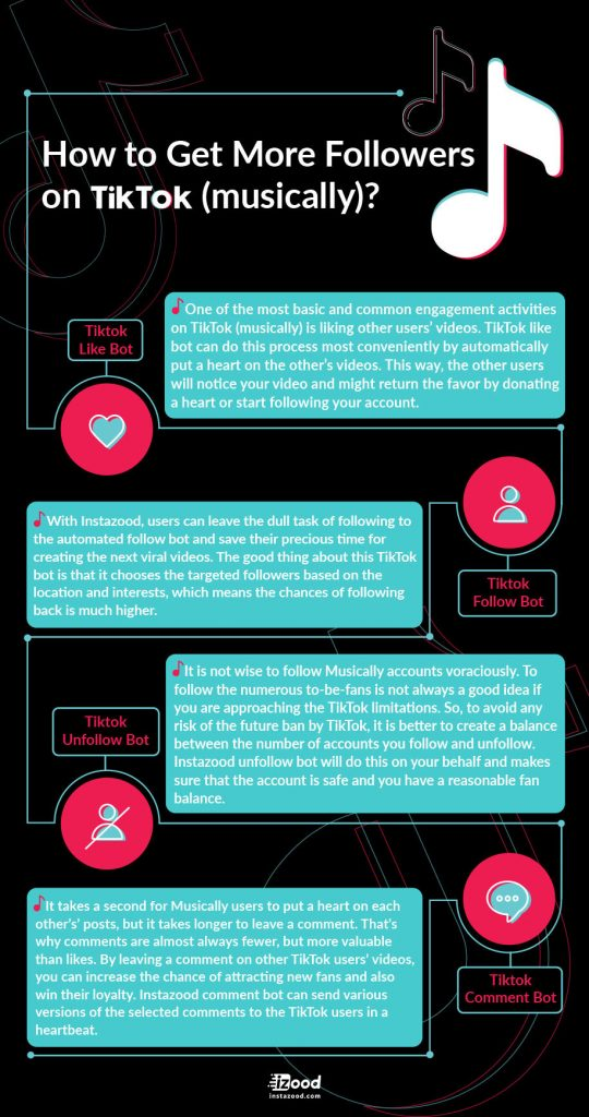 How to get more followers on TikTok (infogrphic)