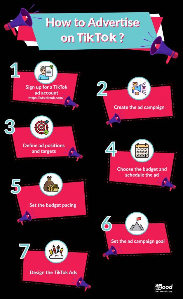 How to Advertise on Tiktok (infographic)