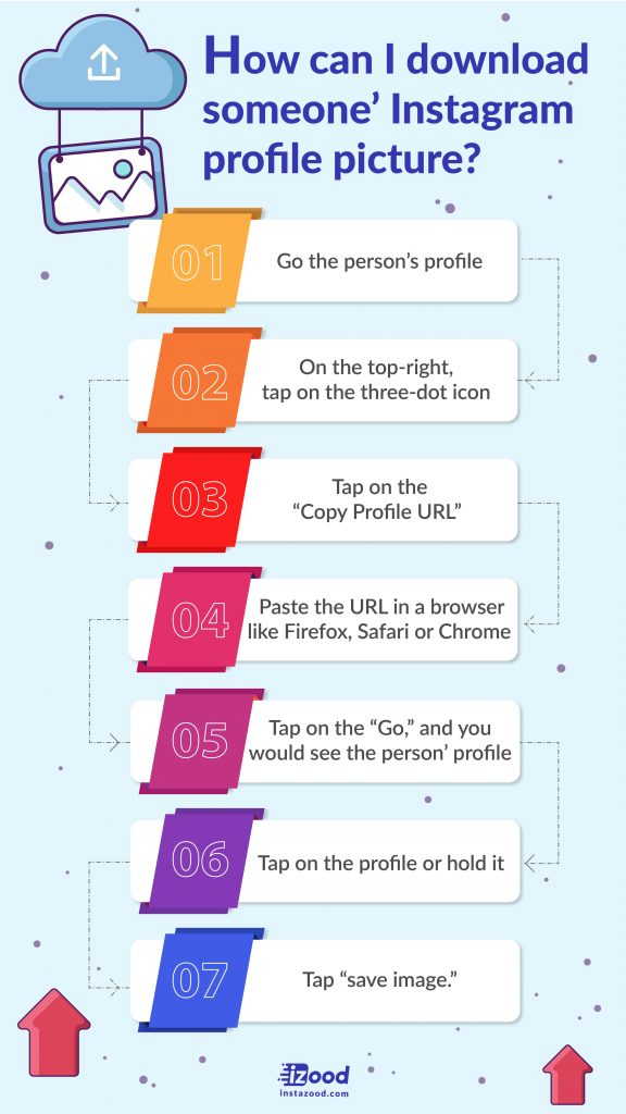 instagram profile picture (infographic)