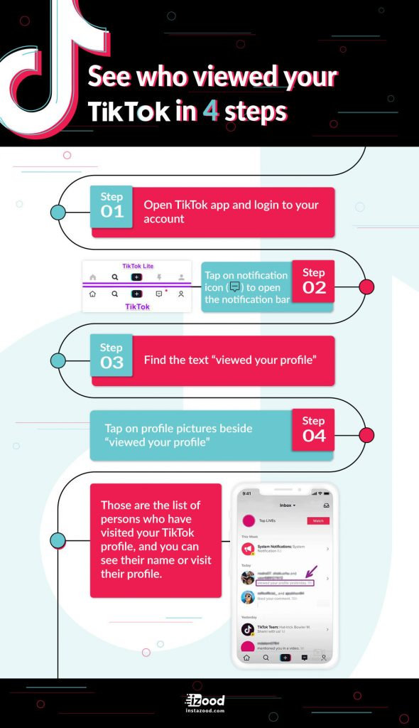How to see who viewed your TikTok (infographic)
