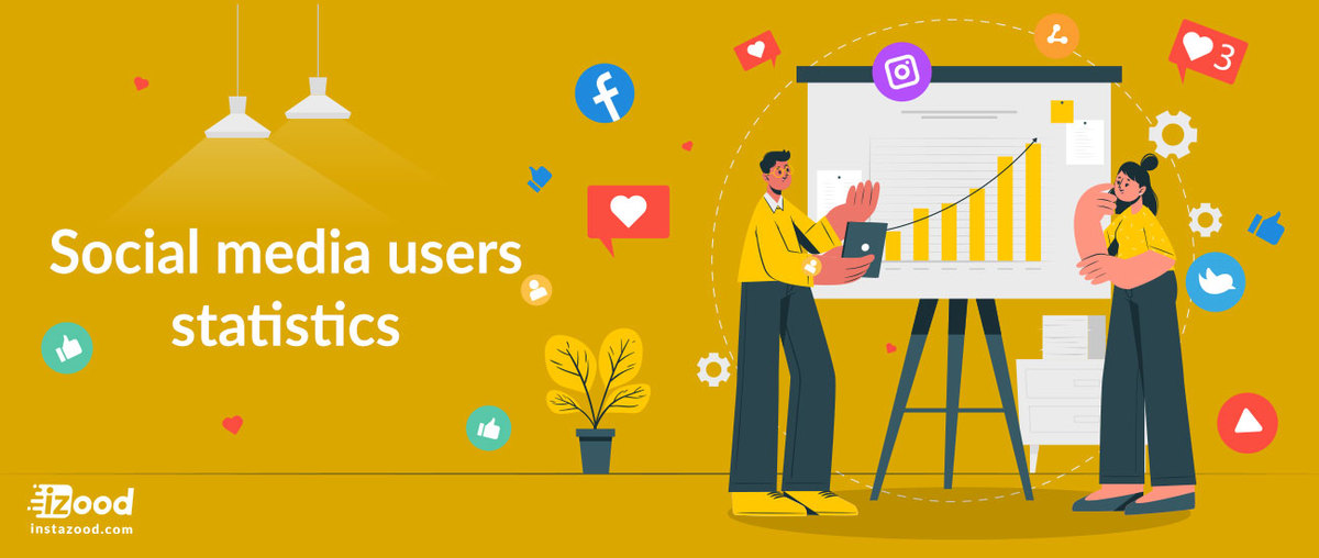 Social media users statistics (2020)